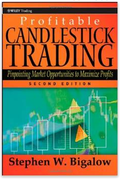 Japanese Candlestick Charts Review
