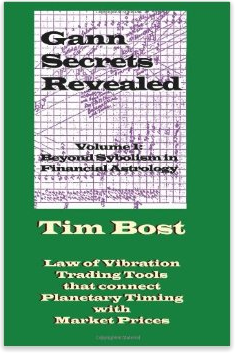"""Gann Secrets Revealed: Beyond Symbolism in Financial Astrology"" Review"